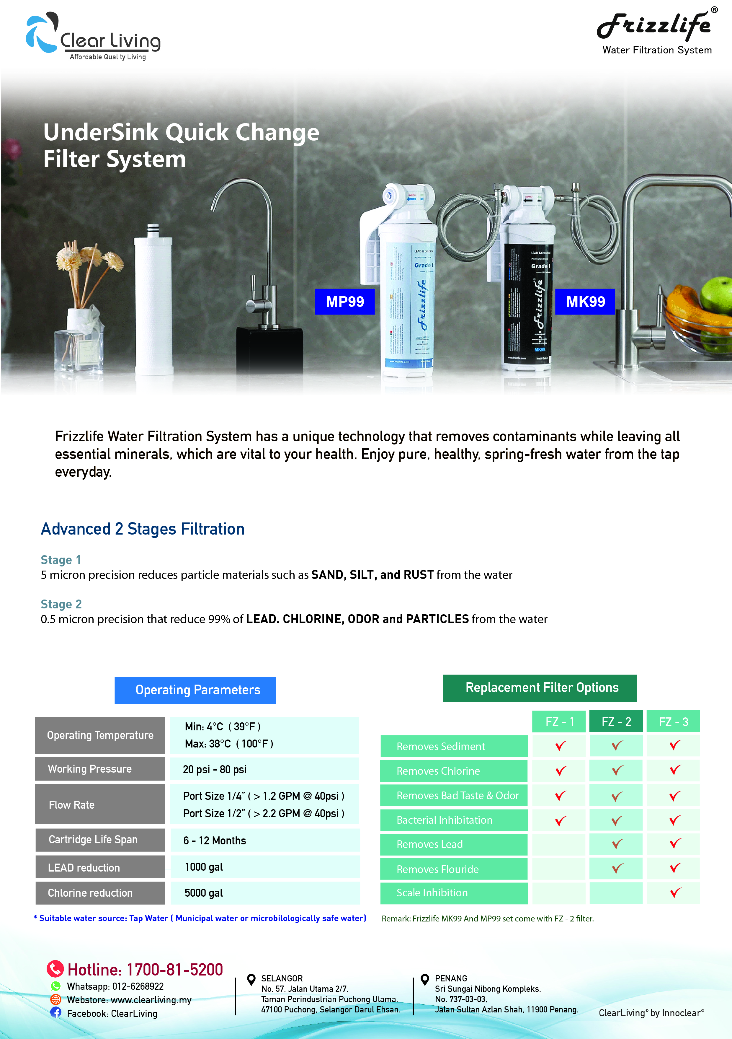 Frizzlife Water Filter (MP99)